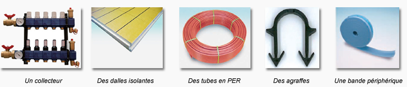 Eco boutic vente et instalation plancher chauffant hydraulique - Derouleur plancher chauffant ...
